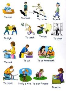 Verbos en infinitivo en inglés