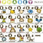 Como aprender y pronunciar el abecedario en inglés