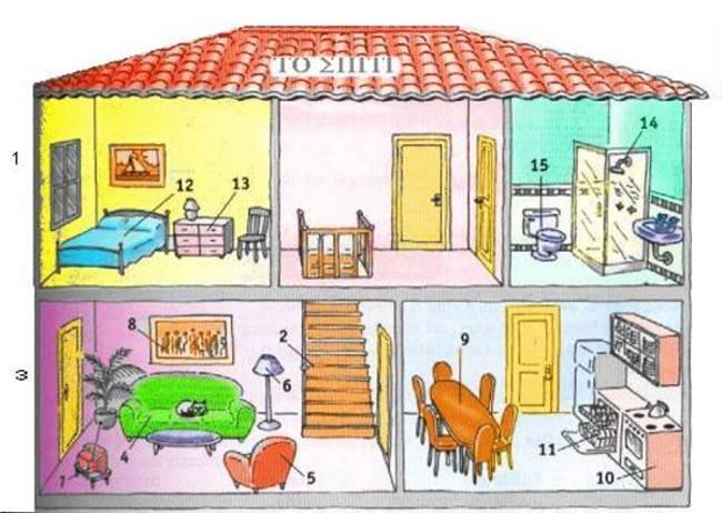 Muebles en inglés - Como Aprender Inglés Bien