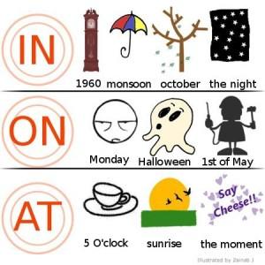 Preposiciones in on at como aprender ingl s bien for Tiempo aprender ingles