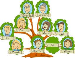 Vocabulario de la familia en inglés