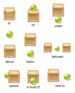 Ejercicios preposiciones inglés