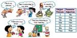 Adjetivos posesivos en inglés