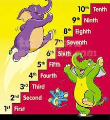 Adjetivos numerales