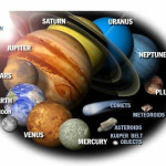 Planetas en inglés