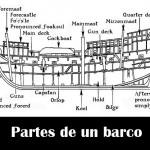 Lista de partes de un barco en inglés y español