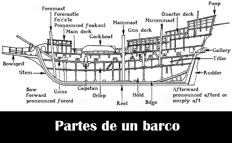 Lista de partes de un barco en ingl s y espa ol como for Dining room y sus partes